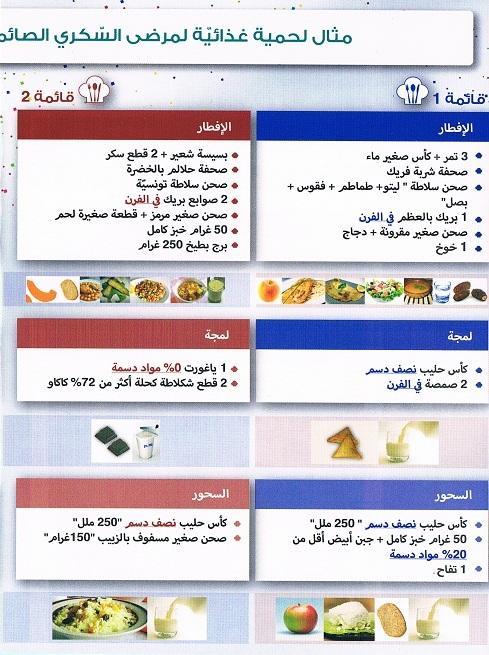 مرضى السكري ورمضان 4